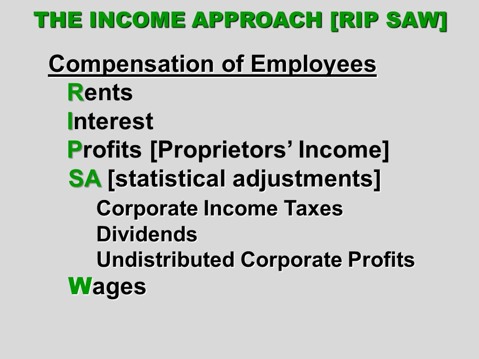 THE INCOME APPROACH [RIP SAW]